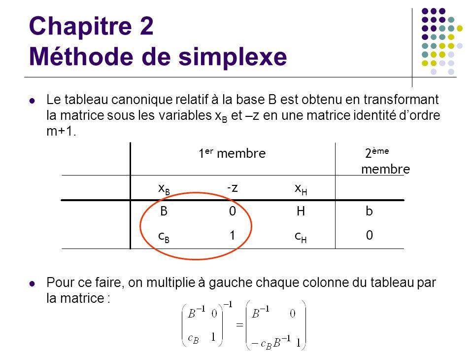 Chapitre 2 Méthode de simplexe Le tableau canonique relatif à la base B est obtenu en transformant la matrice sous les variables x B et –z en une matr