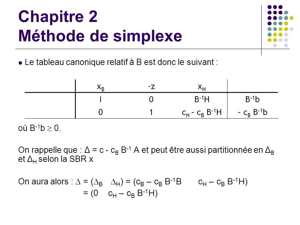 Chapitre 2 Méthode de simplexe Le tableau canonique relatif à B est donc le suivant : où B -1 b 0. On rappelle que : Δ = c - c B B -1 A et peut être a