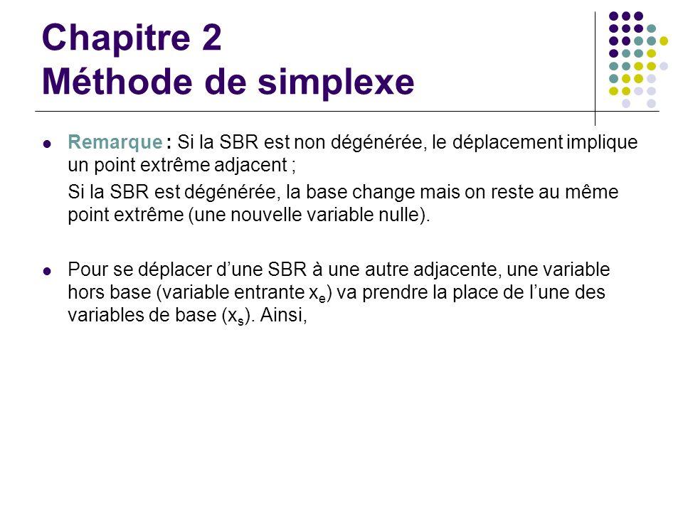 Chapitre 2 Méthode de simplexe Remarque : Si la SBR est non dégénérée, le déplacement implique un point extrême adjacent ; Si la SBR est dégénérée, la