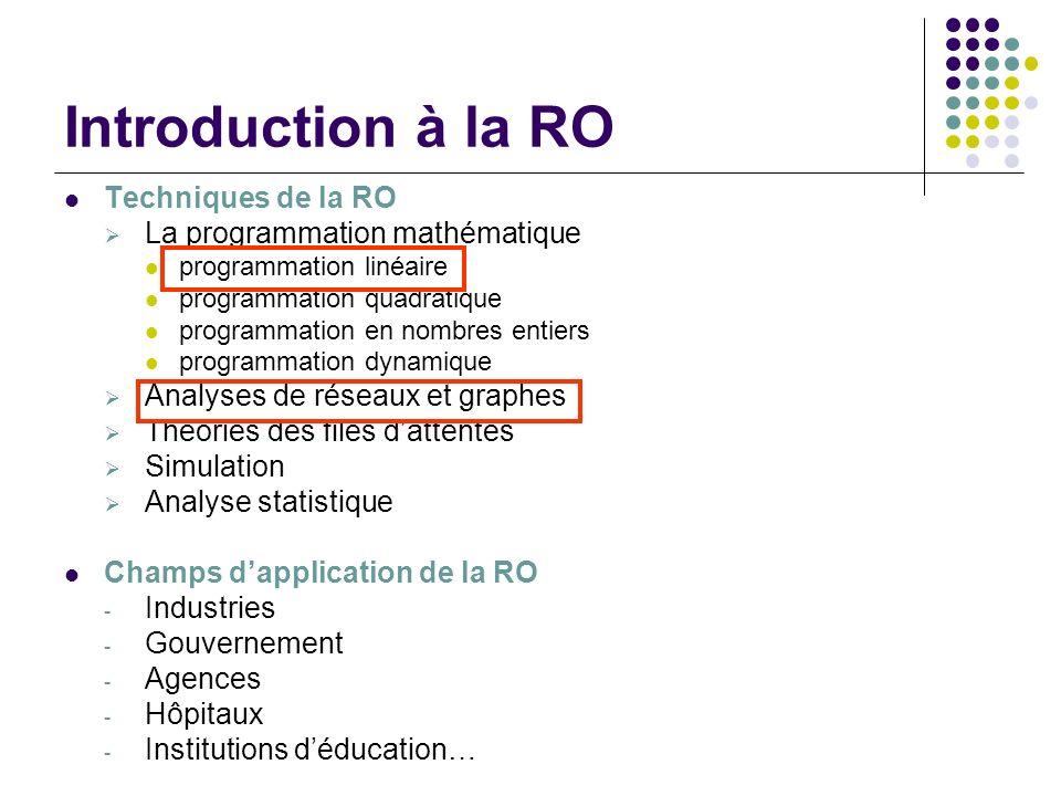 Introduction à la RO Méthodologie de la RO (1) Identification du problème (2) Collecte des données (3) Modélisation (Formulation mathématique) (4) Vérification du modèle (5) Recherche des solutions (6) Présentation des solutions (7) Implémentation et recommandations