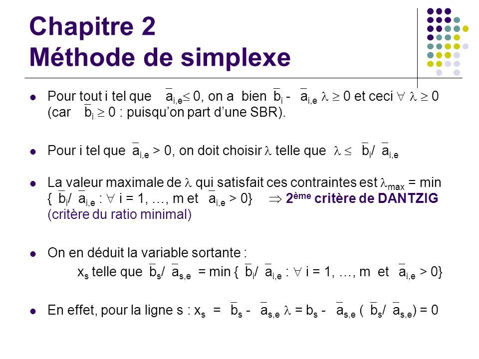 Chapitre 2 Méthode de simplexe Pour tout i tel que a i,e 0, on a bien b i - a i,e 0 et ceci 0 (car b i 0 : puisquon part dune SBR). Pour i tel que a i