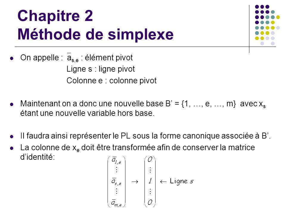 Chapitre 2 Méthode de simplexe On appelle : a s,e : élément pivot Ligne s : ligne pivot Colonne e : colonne pivot Maintenant on a donc une nouvelle ba