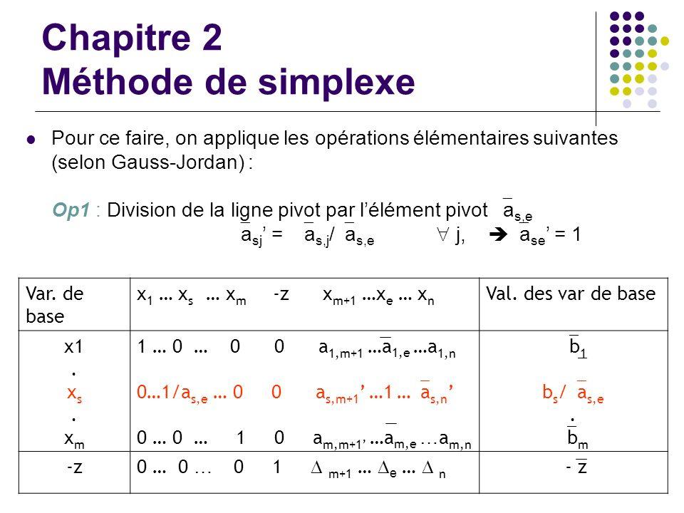 Chapitre 2 Méthode de simplexe Pour ce faire, on applique les opérations élémentaires suivantes (selon Gauss-Jordan) : Op1 : Division de la ligne pivo