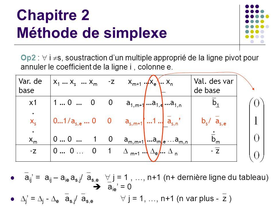 Chapitre 2 Méthode de simplexe Op2 : i s, soustraction dun multiple approprié de la ligne pivot pour annuler le coefficient de la ligne i, colonne e.