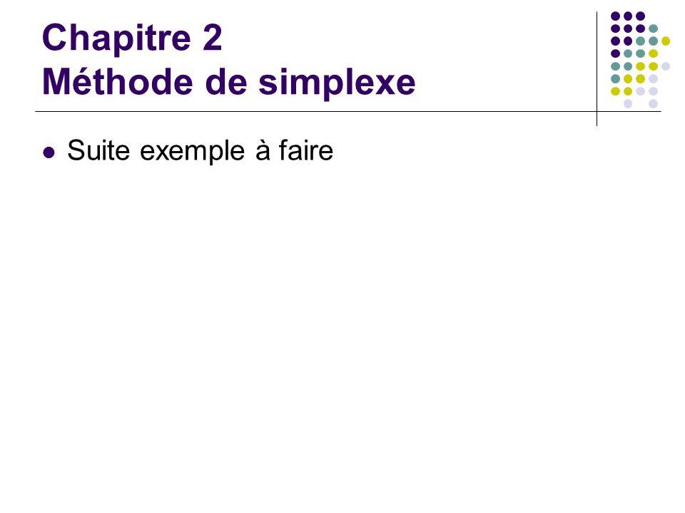 Chapitre 2 Méthode de simplexe Suite exemple à faire