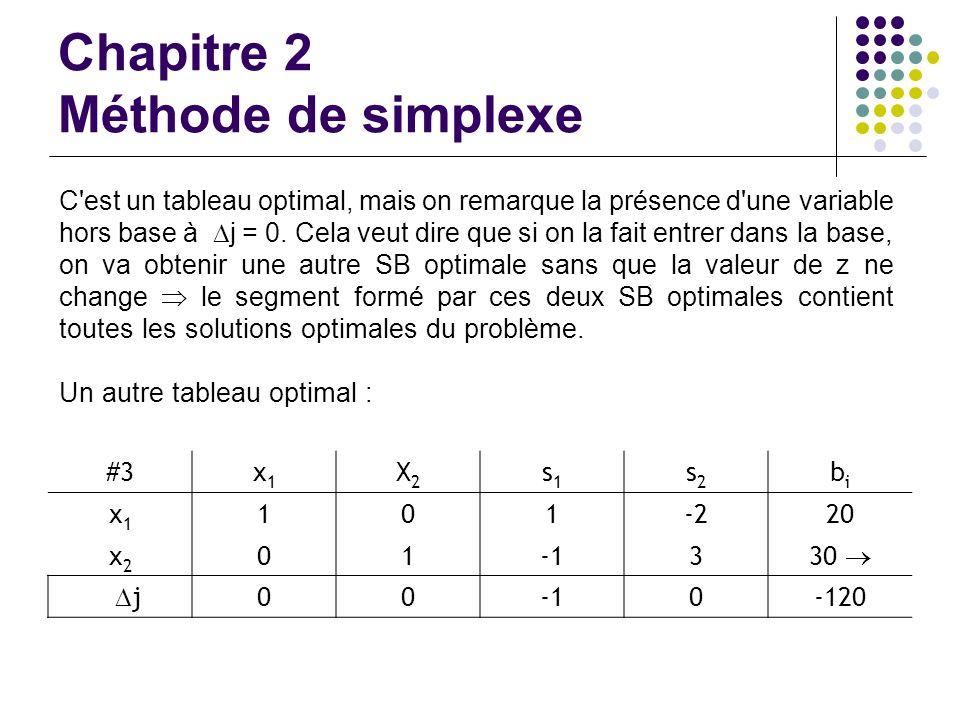 Chapitre 2 Méthode de simplexe C'est un tableau optimal, mais on remarque la présence d'une variable hors base à j = 0. Cela veut dire que si on la fa