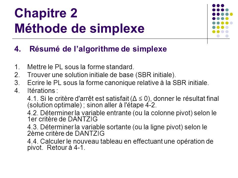 Chapitre 2 Méthode de simplexe 4. Résumé de lalgorithme de simplexe 1.Mettre le PL sous la forme standard. 2.Trouver une solution initiale de base (SB