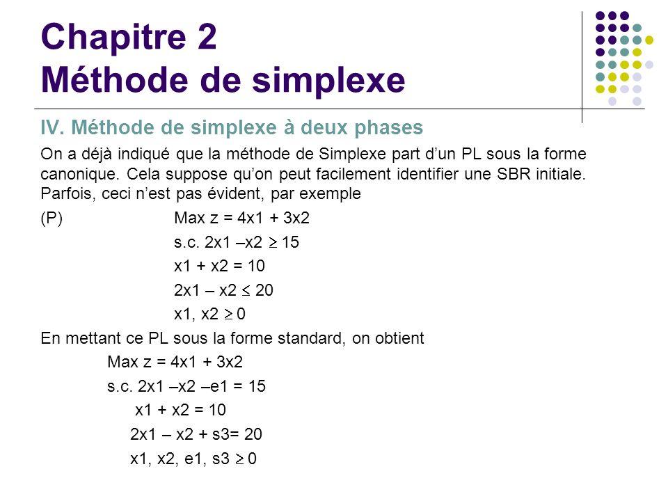 Chapitre 2 Méthode de simplexe IV. Méthode de simplexe à deux phases On a déjà indiqué que la méthode de Simplexe part dun PL sous la forme canonique.