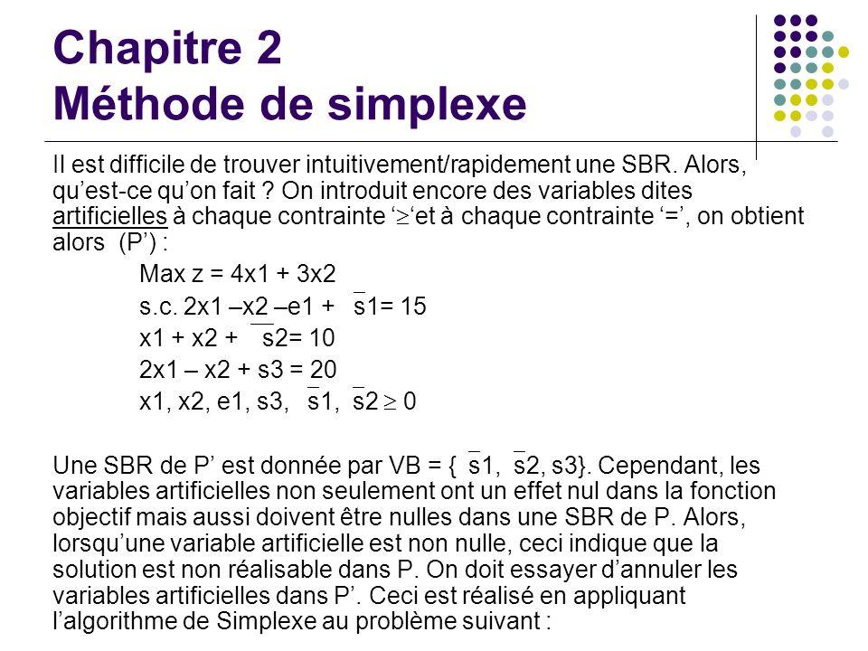 Chapitre 2 Méthode de simplexe Il est difficile de trouver intuitivement/rapidement une SBR. Alors, quest-ce quon fait ? On introduit encore des varia