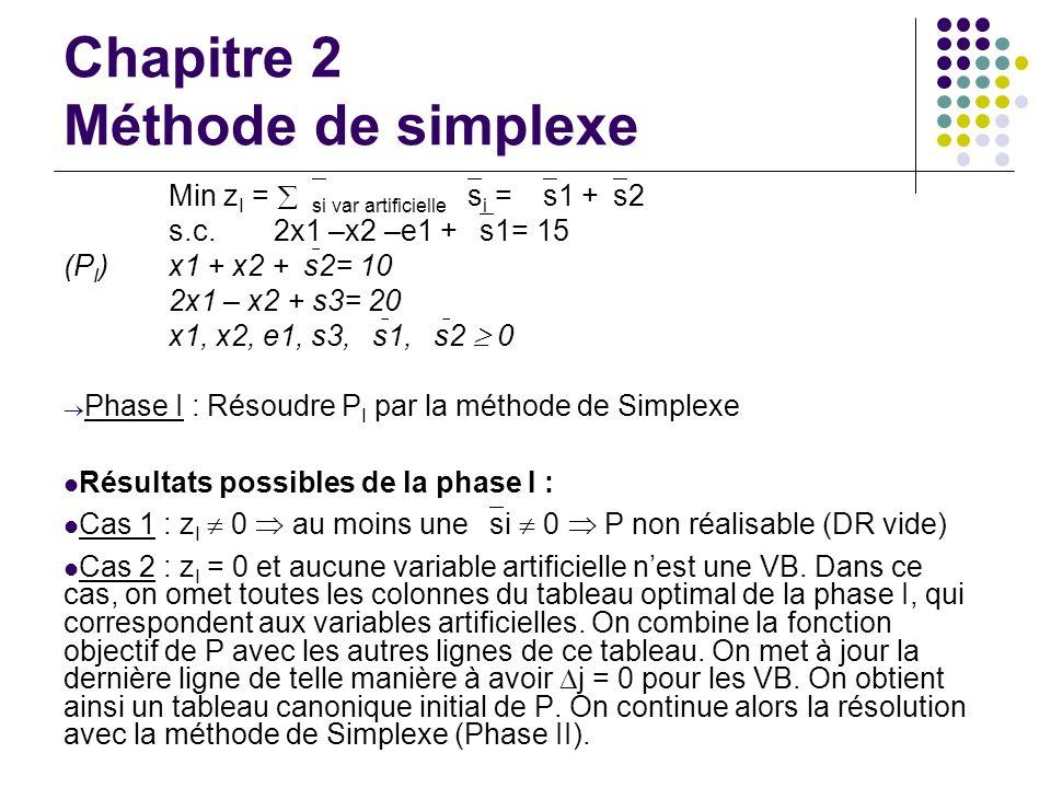 Chapitre 2 Méthode de simplexe Min z I = si var artificielle s i = s1 + s2 s.c. 2x1 –x2 –e1 + s1= 15 (P I )x1 + x2 + s2= 10 2x1 – x2 + s3= 20 x1, x2,