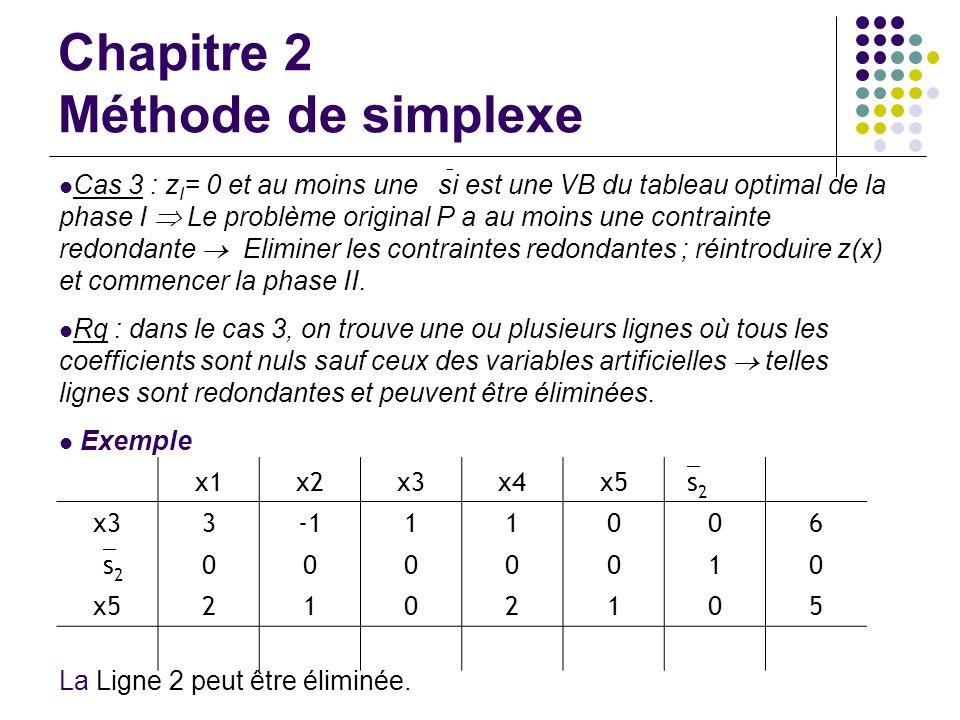 Chapitre 2 Méthode de simplexe Cas 3 : z I = 0 et au moins une si est une VB du tableau optimal de la phase I Le problème original P a au moins une co