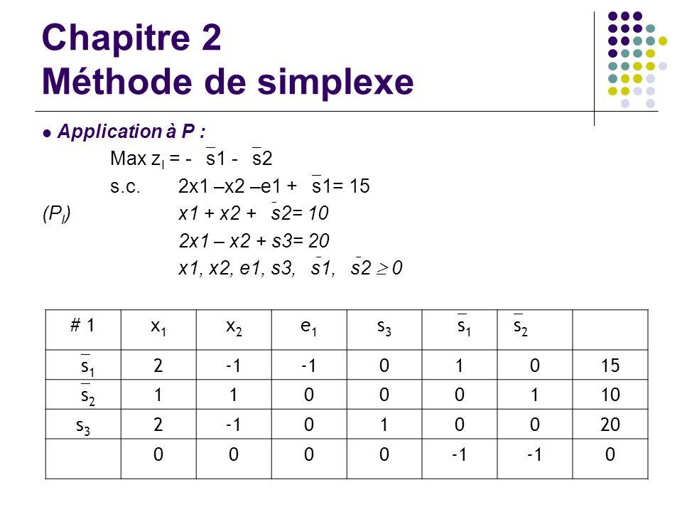 Chapitre 2 Méthode de simplexe Application à P : Max z I = - s1 - s2 s.c. 2x1 –x2 –e1 + s1= 15 (P I )x1 + x2 + s2= 10 2x1 – x2 + s3= 20 x1, x2, e1, s3