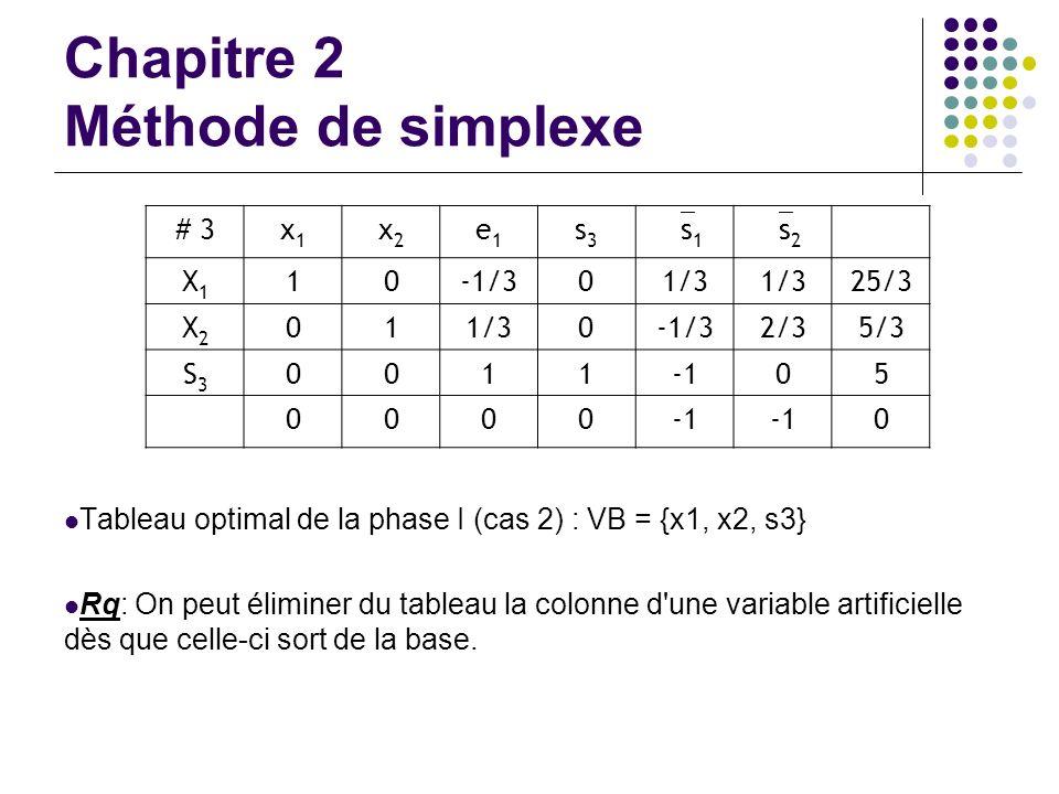 Chapitre 2 Méthode de simplexe Tableau optimal de la phase I (cas 2) : VB = {x1, x2, s3} Rq: On peut éliminer du tableau la colonne d'une variable art