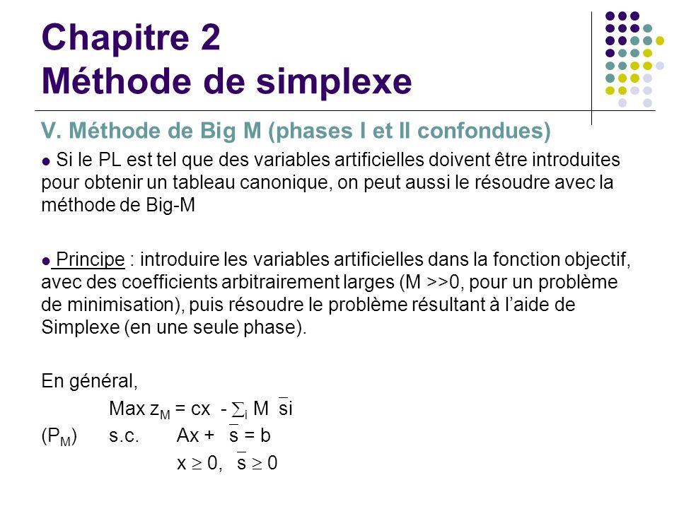 Chapitre 2 Méthode de simplexe V. Méthode de Big M (phases I et II confondues) Si le PL est tel que des variables artificielles doivent être introduit