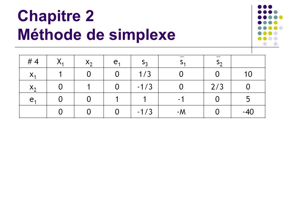 Chapitre 2 Méthode de simplexe # 4X1X1 x2x2 e1e1 s3s3 s 1 s 2 x1x1 1001/30010 x2x2 010-1/302/30 e1e1 001105 000-1/3-M0-40