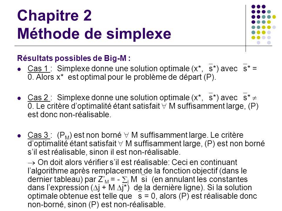 Chapitre 2 Méthode de simplexe Résultats possibles de Big-M : Cas 1 : Simplexe donne une solution optimale (x*, s*) avec s* = 0. Alors x* est optimal