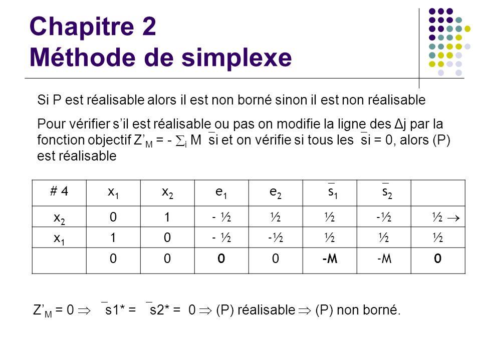 Chapitre 2 Méthode de simplexe # 4x1x1 x2x2 e1e1 e2e2 s 1 s 2 x2x2 01- ½½½ ½ x1x1 10 ½½½ 0000-M 0 Si P est réalisable alors il est non borné sinon il