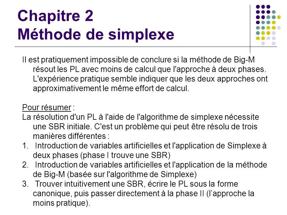Chapitre 2 Méthode de simplexe Il est pratiquement impossible de conclure si la méthode de Big-M résout les PL avec moins de calcul que l'approche à d