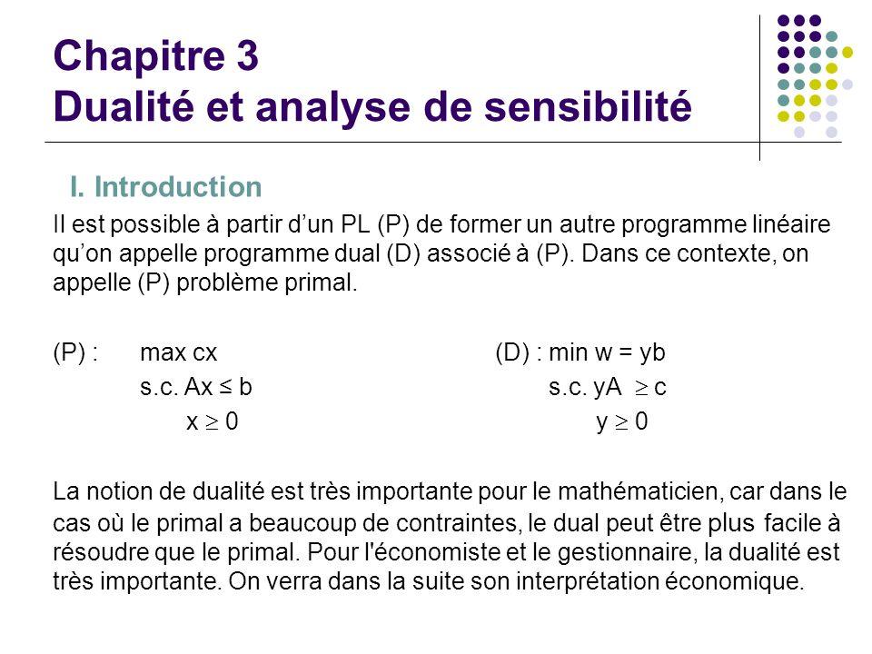 Chapitre 3 Dualité et analyse de sensibilité I. Introduction Il est possible à partir dun PL (P) de former un autre programme linéaire quon appelle pr