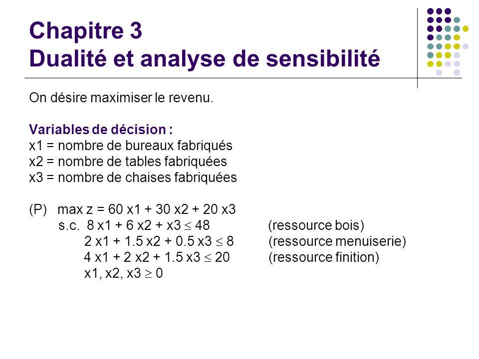 Chapitre 3 Dualité et analyse de sensibilité On désire maximiser le revenu. Variables de décision : x1 = nombre de bureaux fabriqués x2 = nombre de ta
