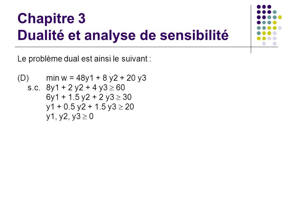 Chapitre 3 Dualité et analyse de sensibilité Le problème dual est ainsi le suivant : (D) min w = 48y1 + 8 y2 + 20 y3 s.c. 8y1 + 2 y2 + 4 y3 60 6y1 + 1