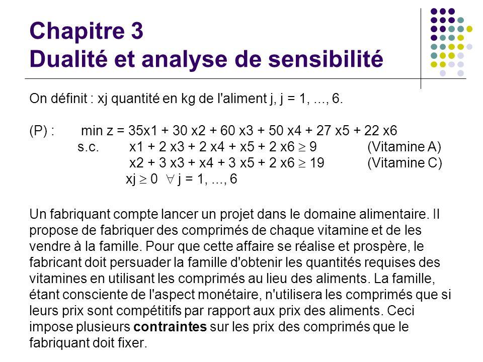 Chapitre 3 Dualité et analyse de sensibilité On définit : xj quantité en kg de l'aliment j, j = 1,..., 6. (P) : min z = 35x1 + 30 x2 + 60 x3 + 50 x4 +
