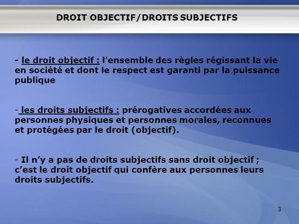 3 DROIT OBJECTIF/DROITS SUBJECTIFS - le droit objectif : lensemble des règles régissant la vie en société et dont le respect est garanti par la puissa
