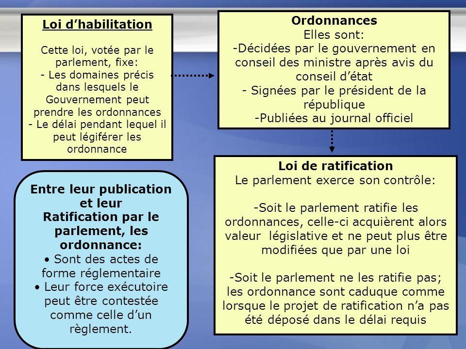 34 Loi dhabilitation Cette loi, votée par le parlement, fixe: - Les domaines précis dans lesquels le Gouvernement peut prendre les ordonnances - Le dé