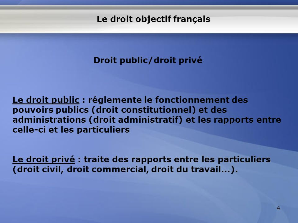 4 Le droit objectif français Droit public/droit privé Le droit public : réglemente le fonctionnement des pouvoirs publics (droit constitutionnel) et d