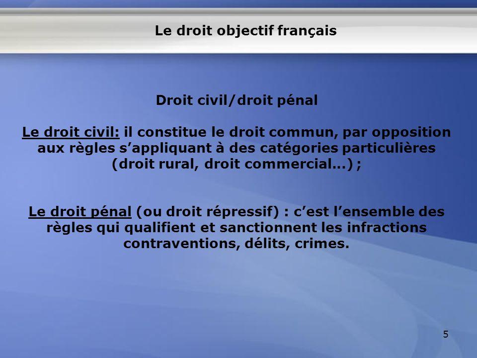 5 Le droit objectif français Droit civil/droit pénal Le droit civil: il constitue le droit commun, par opposition aux règles sappliquant à des catégor