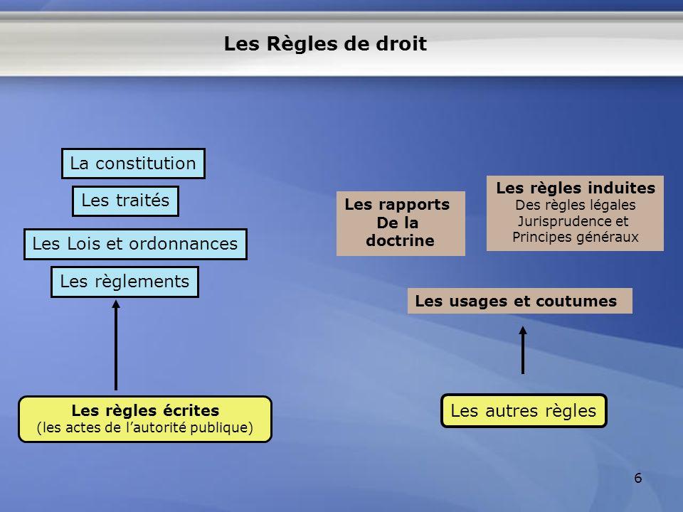 I – LES SOURCES DU DROIT I – LES SOURCES DIRECTES A/ LES SOURCES NATIONALES B/ LES SOURCES INTERNATIONALES C/ LA HIERARCHIE DES NORMES II – LES SOURCES INDIRECTES A/ LA JURISPRUDENCE B/ LA DOCTRINE III – LES SOURCES SPECIFIQUES A/ LES USAGES, LES COUTUMES B/ LES CONVENTIONS ET LES ACCORDS COLLECTIFS