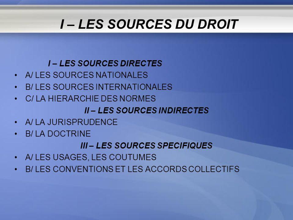 I – LES SOURCES DU DROIT I – LES SOURCES DIRECTES A/ LES SOURCES NATIONALES B/ LES SOURCES INTERNATIONALES C/ LA HIERARCHIE DES NORMES II – LES SOURCE