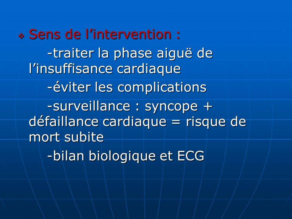 Sens de lintervention : Sens de lintervention : -traiter la phase aiguë de linsuffisance cardiaque -éviter les complications -surveillance : syncope +