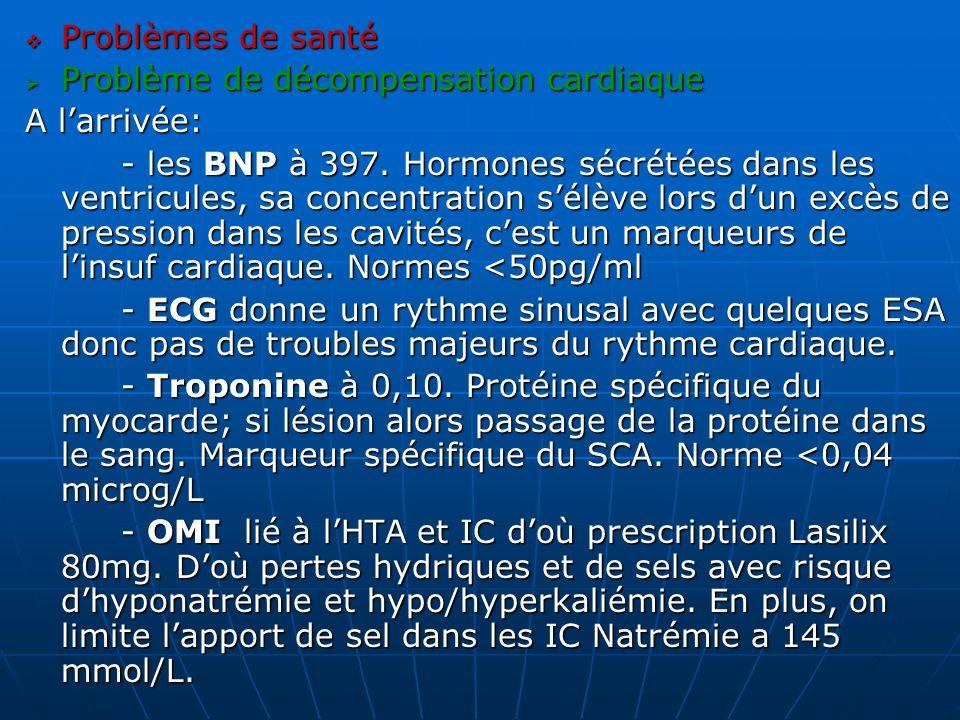 Problèmes de santé Problèmes de santé Problème de décompensation cardiaque Problème de décompensation cardiaque A larrivée: - les BNP à 397. Hormones