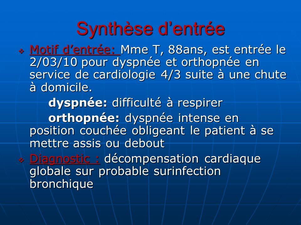 Synthèse dentrée Motif dentrée: Mme T, 88ans, est entrée le 2/03/10 pour dyspnée et orthopnée en service de cardiologie 4/3 suite à une chute à domici