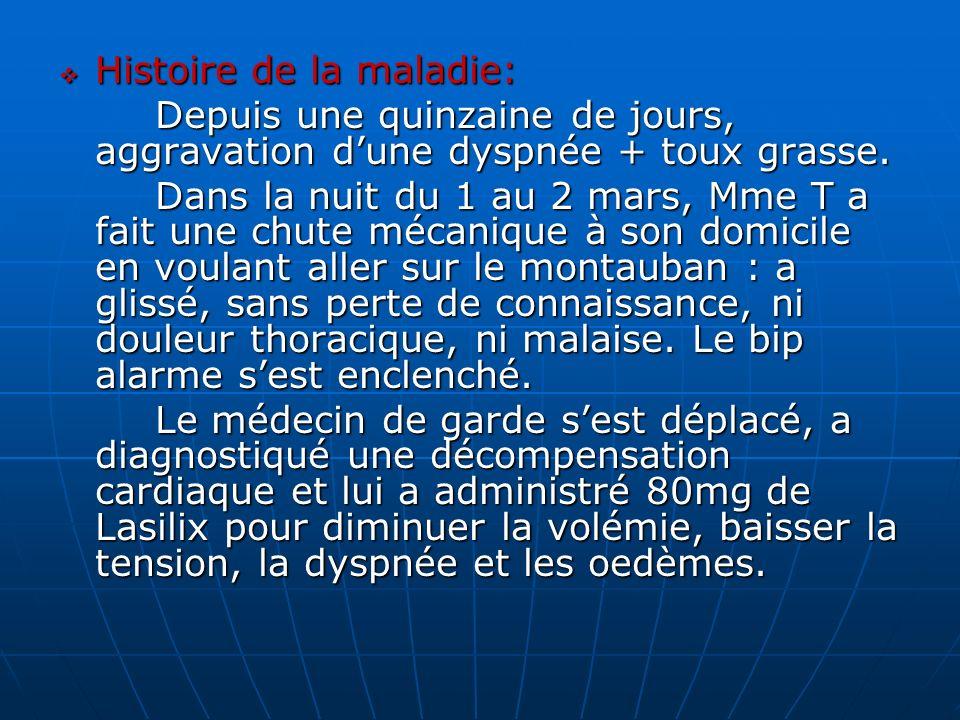 Histoire de la maladie: Histoire de la maladie: Depuis une quinzaine de jours, aggravation dune dyspnée + toux grasse. Dans la nuit du 1 au 2 mars, Mm