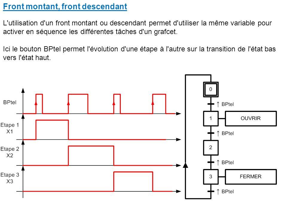 Front montant, front descendant L utilisation d un front montant ou descendant permet d utiliser la même variable pour activer en séquence les différentes tâches d un grafcet.