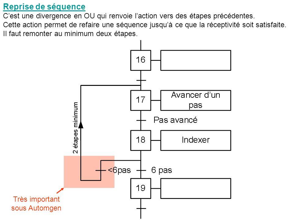 Très important sous Automgen Reprise de séquence Cest une divergence en OU qui renvoie laction vers des étapes précédentes.