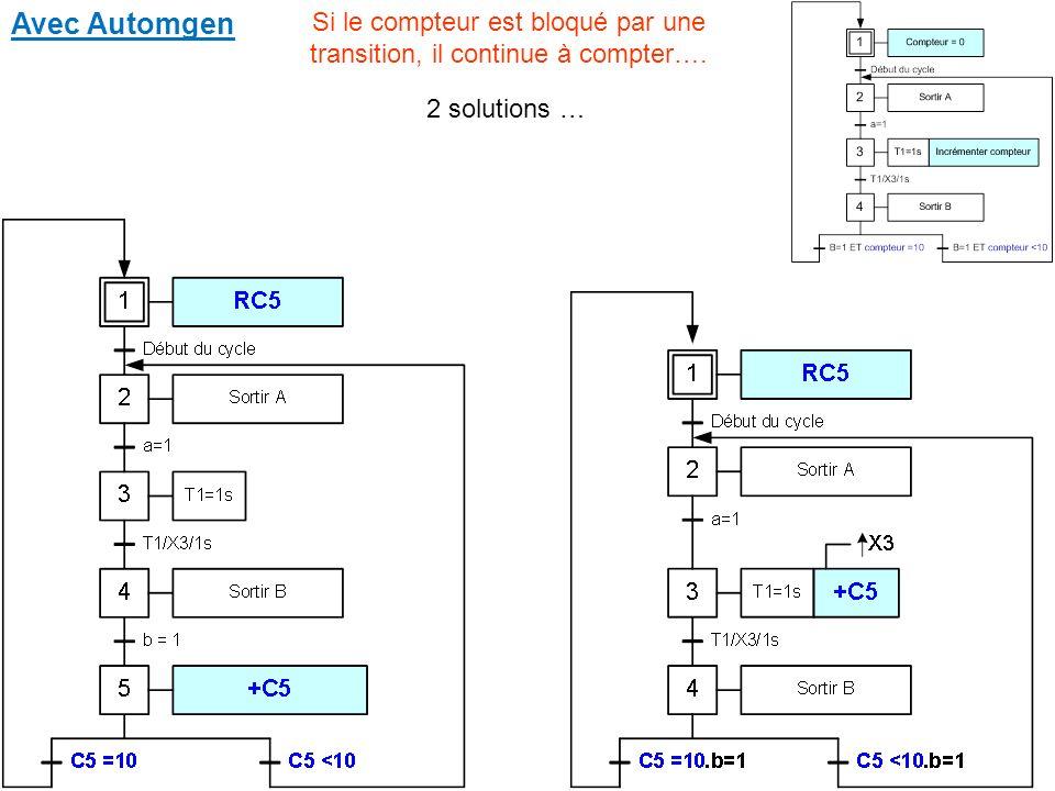Avec Automgen Si le compteur est bloqué par une transition, il continue à compter…. 2 solutions …