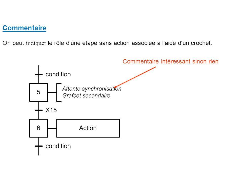 Commentaire On peut indiquer le rôle d une étape sans action associée à l aide d un crochet.