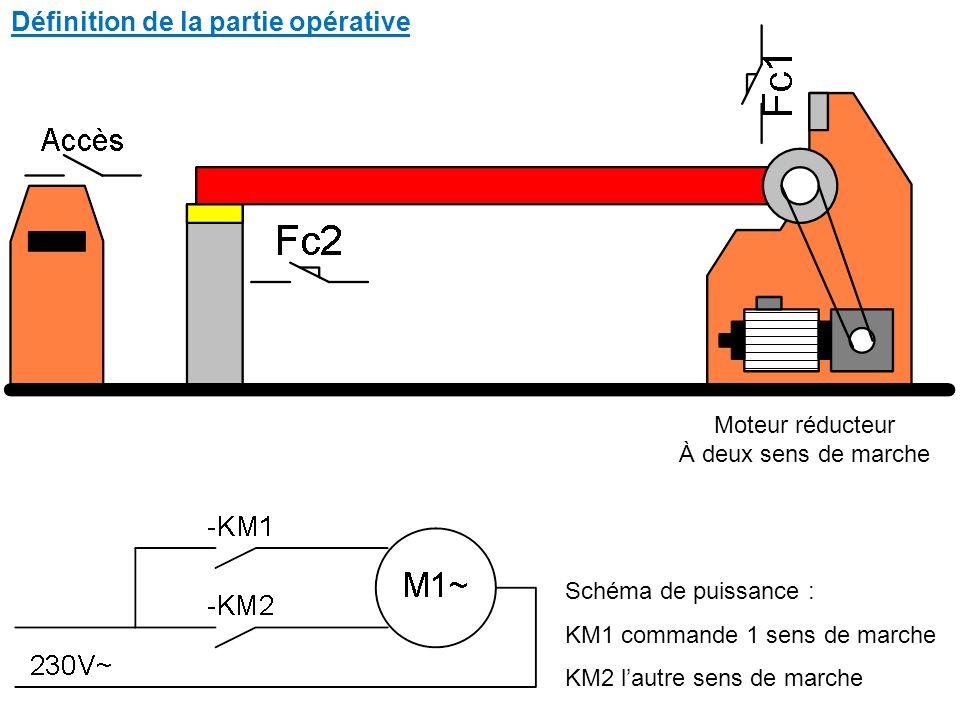 Définition de la partie opérative Moteur réducteur À deux sens de marche Schéma de puissance : KM1 commande 1 sens de marche KM2 lautre sens de marche