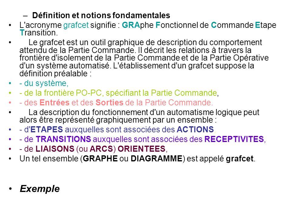 Présentation Transition Numéro détape Étape Liaison orientée Réceptivité associé à une transition : Capteur : présence, bouton poussoir, etc.