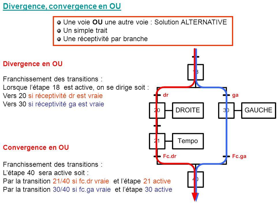 Les capteurs fins de courses sont ceux définis précédemment (fcl,fc2) ainsi que le capteur du lecteur de carte « accès ».