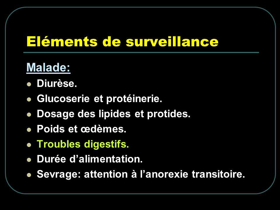 Eléments de surveillance Malade: Diurèse. Glucoserie et protéinerie. Dosage des lipides et protides. Poids et œdèmes. Troubles digestifs. Durée dalime