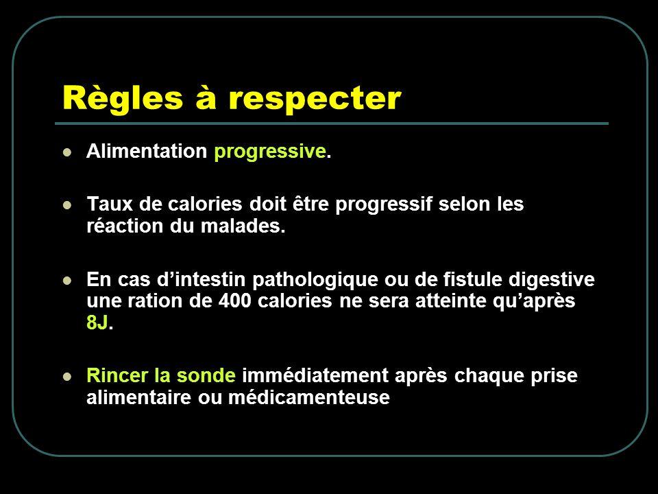 Règles à respecter Alimentation progressive. Taux de calories doit être progressif selon les réaction du malades. En cas dintestin pathologique ou de