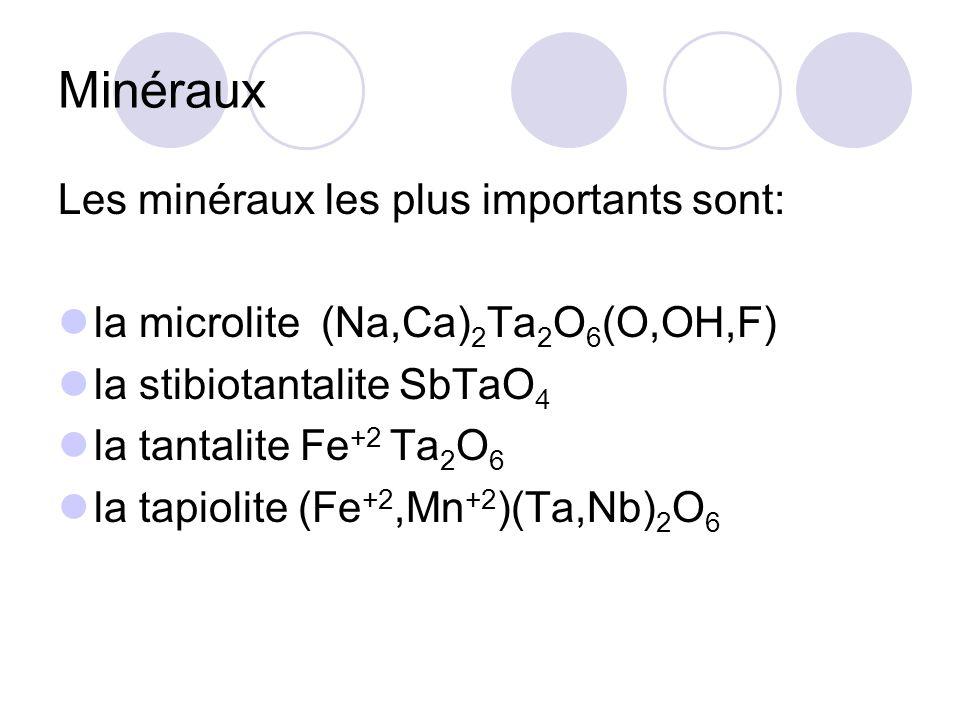 Minéraux Les minéraux les plus importants sont: la microlite (Na,Ca) 2 Ta 2 O 6 (O,OH,F) la stibiotantalite SbTaO 4 la tantalite Fe +2 Ta 2 O 6 la tap