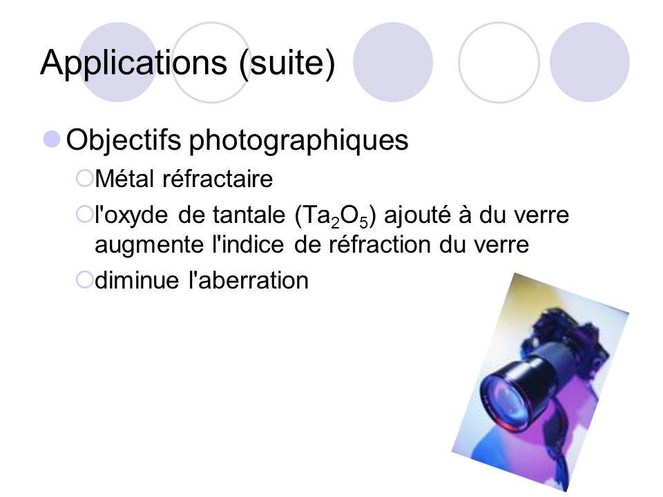 Applications (suite) Objectifs photographiques Métal réfractaire l'oxyde de tantale (Ta 2 O 5 ) ajouté à du verre augmente l'indice de réfraction du v