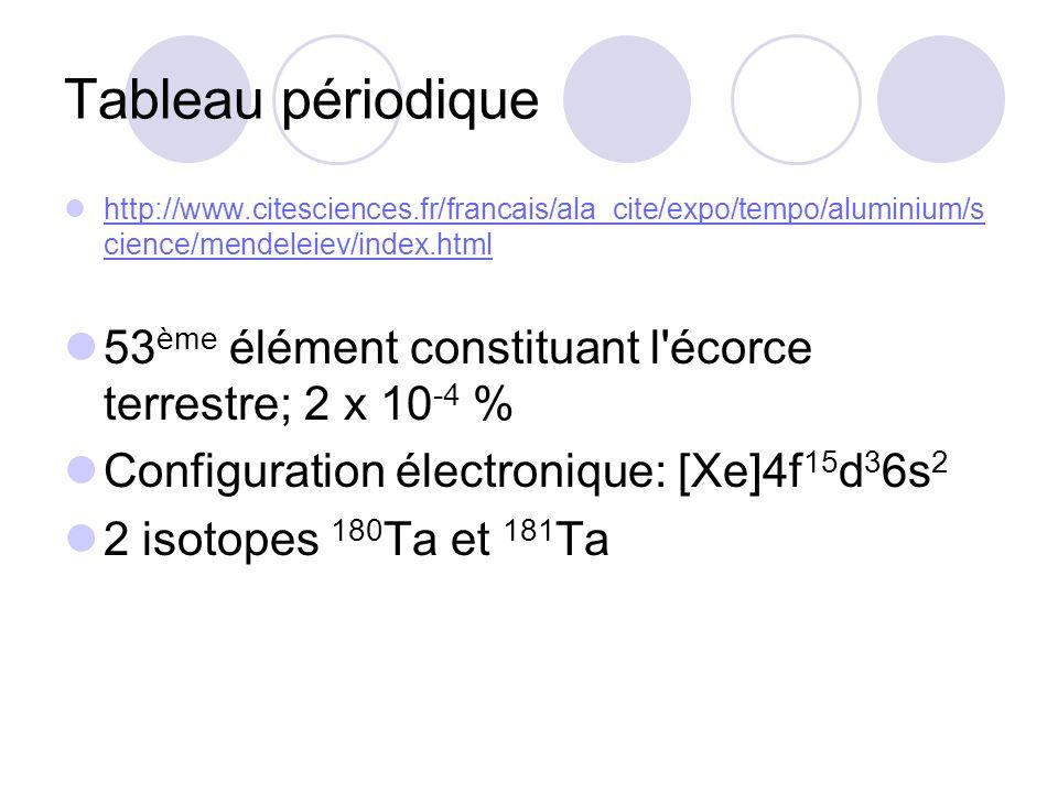Tableau périodique http://www.citesciences.fr/francais/ala_cite/expo/tempo/aluminium/s cience/mendeleiev/index.html http://www.citesciences.fr/francai