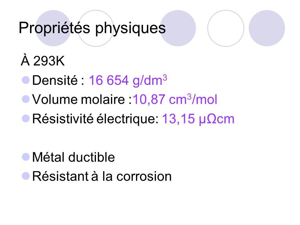 Propriétés physiques À 293K Densité : 16 654 g/dm 3 Volume molaire :10,87 cm 3 /mol Résistivité électrique: 13,15 μcm Métal ductible Résistant à la co