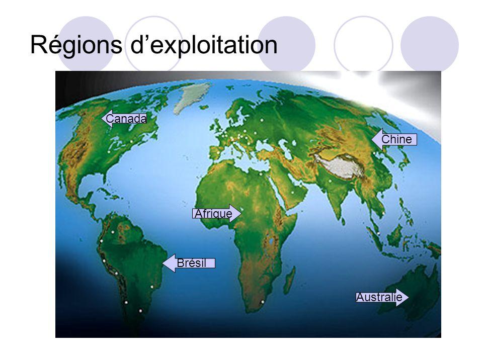 Régions dexploitation Australie Canada Afrique Chine Brésil